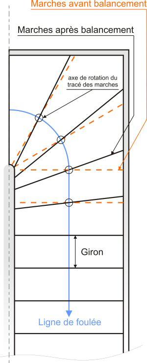 Dimensionner un escalier for Calcul escalier exterieur