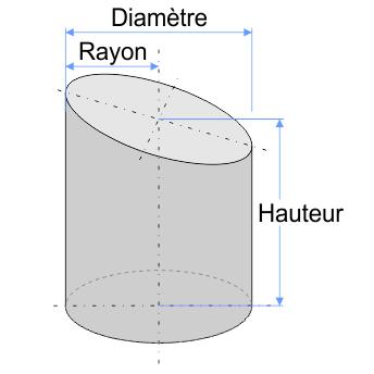 calcul du volume et de la surface d 39 un cylindre. Black Bedroom Furniture Sets. Home Design Ideas