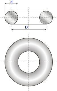 calcul du volume et de la surface d 39 un tore. Black Bedroom Furniture Sets. Home Design Ideas