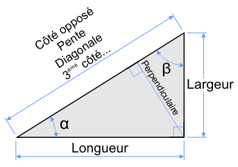Calcul De La Surface D Un Triangle Rectangle