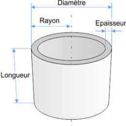 Section surfaces et volumes d 39 un tube for Calcul eclairage exterieur