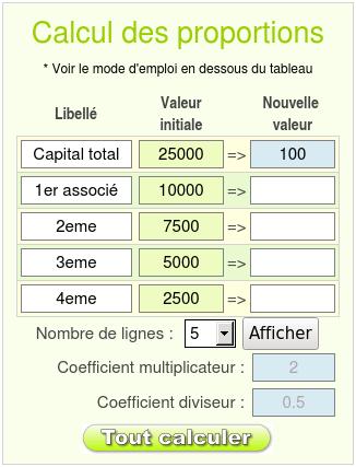 Calcul Des Proportions